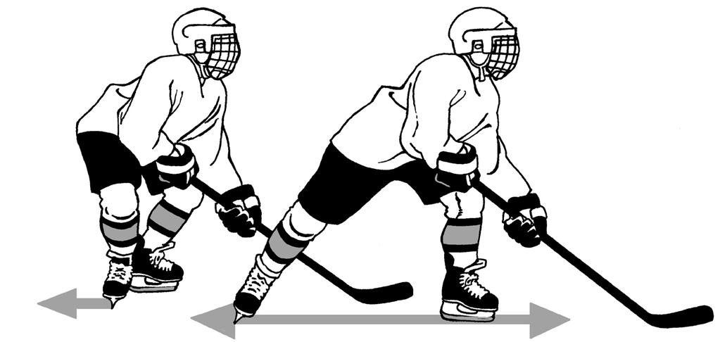10 FORWARD START Right/Left In order to properly execute the forward start to the right, the skater must rotate the chest and hips to the right, placing the skates in a heel to heel position and then