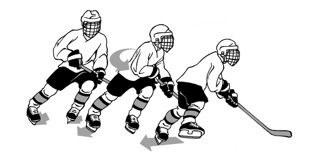 The control turn requires the skater to use the outside edge of one skate and the inside edge of the other at the same time.