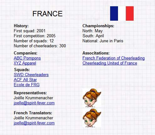 3. Feature in world page Represent your country in the Cheerleading around the world page Each country s page features: Facts about cheerleading in the country Businesses (by type) Squads