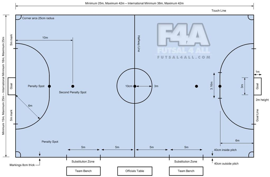 Below is a typical Futsal Court with its appropriate markings: Source: http://www.