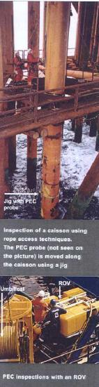 Under water inspection of offshore risers and caissons Pulsed Eddy Current has been used with much success for underwater inspections of coated risers and caissons.