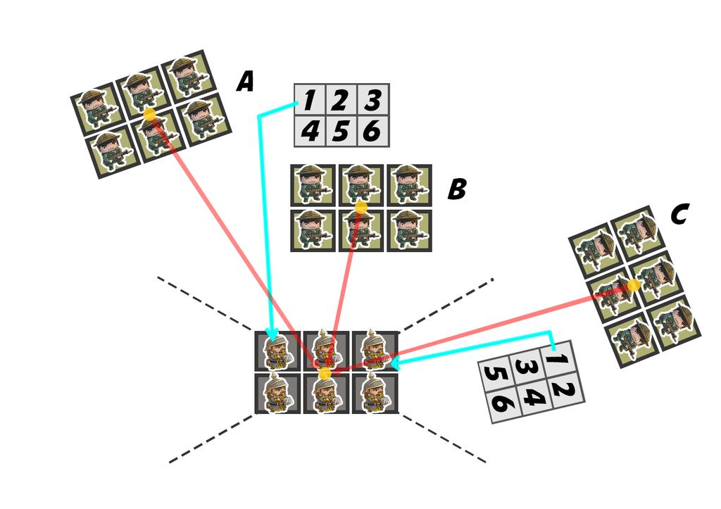 Squad Attack Order Like in Rivet Wars: Eastern Front squads are attacked in order.