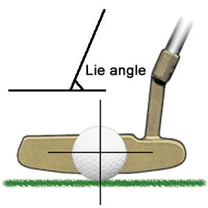 You don t need to practise your stroke at this point, because the weight of the putter may influence the feel and your choice of putter, and we will talk about putter head weight later in this report.