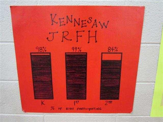 shirts; and times/details about the day of JRFH. 15) Regular updates on school web site. 16) Bar graph for participation displayed in gym. 17) Show the JRFH video from last year s event.