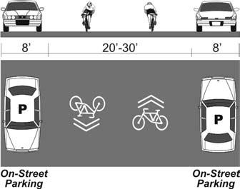 Bicycle Friendly Route Cross Sections 36 to 46 feet Paved Roadway Width Roadways: Pierce Ave (sections) 24 th Ave (sections) Blake Rd (sections) Park Rd (north of Rutter Ave and south of 8 th Ave)