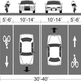 marking optional (depends on roadway characteristics) Sharrow pavement markings Parking could be allowed on both sides of the roadway.
