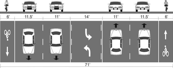 Bicycle Lane Cross Sections (No On-Street Parking) Sprague - 71 Foot Cross Section: