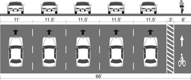 lanes with TWLTL Cross section with bicycle lanes: 5 lanes with median or left turn