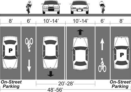 Table 10: Cross Sections Bicycle Lanes with On-Street Parking Bicycle Lanes with On-Street Parking 48 to 56 feet Paved Roadway Width (Two-Way Traffic with Parking) Original cross section: 1 lane each