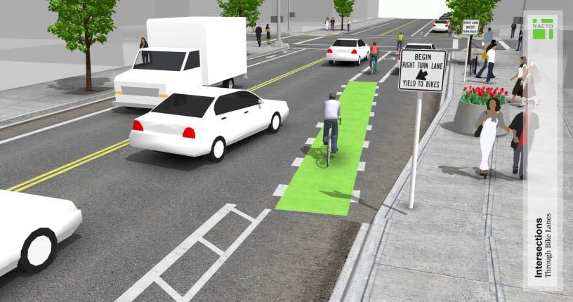 correctly positioning both the bicyclist and vehicle at the intersection. A Begin right turn lane, yield to bicycle sign should be placed at the beginning of the transition zone.