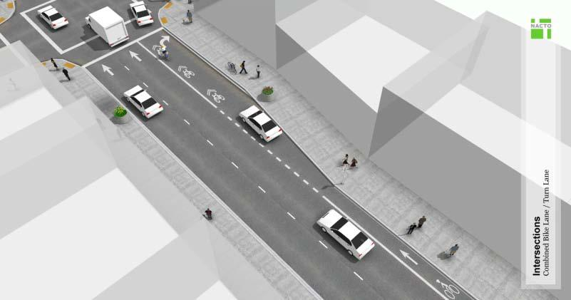 Note this treatment is NOT recommended for intersections with double right turn vehicle lanes. Source of image on right: NACTO website (http://nacto.