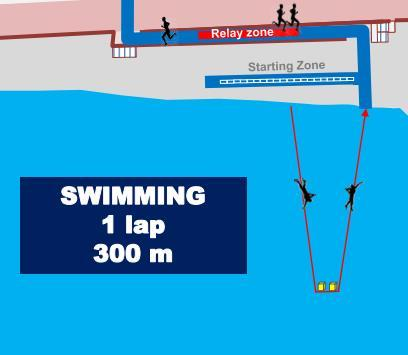Swim course Map For the