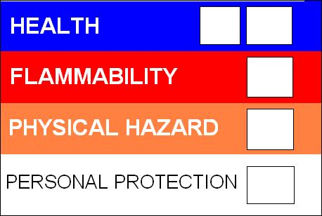 Hazardous Material Information System (HMIS) National Fire Protection Association (NFPA) 1 1 0 Date Prepared: 5/12/2015 Flammability HMIS & NFPA Hazard Rating Legend 1 * = Chronic Health Hazard