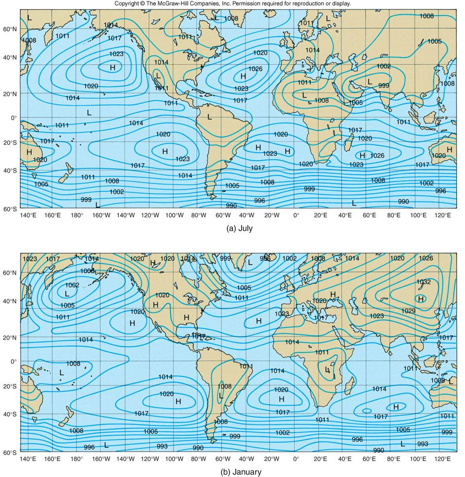 The Ocean Gyres Subtropical or central gyres Match mean high pressure centers Clockwise N. Hemisphere, counterclockwise S.