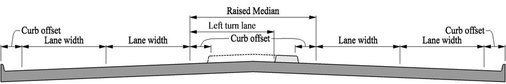 C. Roadway Design Tables The following figures illustrate the location of various design elements of the roadway cross-section as specified in Tables 5C-1.01 and 5C-1.02.