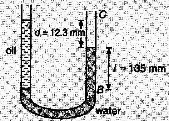 59. For the arrangement shown in the figure, what is the density of oil? (A) 916 kg/m 3 (B) 844 kg/m 3 (C) 512 kg/m 3 (D) 720 kg/m 3 59. A solid floats in a liquid of different material.