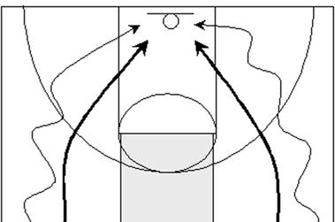 Take Away the Middle and Push to Sideline Step 1 X2 faces 02 at the baseline.