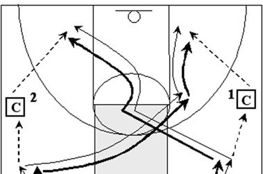Change Directions Step 3 This drill runs the same as the previous drill except the 02 passes the ball to Coach