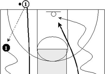One-on-One Rush X1 inbounds the ball to