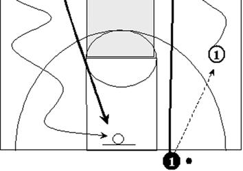 pressure or block 01 s shot.