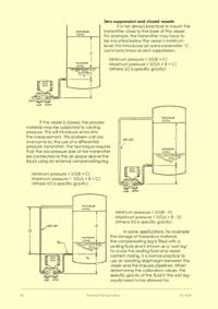tanks with suppressed or elevated zeros and dry and wet legs Page 103 of the