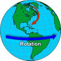 Coriolis effect Global winds do not blow in straight lines The earth rotates as wind blows, making it seem as if