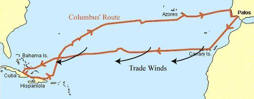 Columbus and Global Scale Winds Columbus was an expert sailor with a extraordinary knowledge of the global winds.