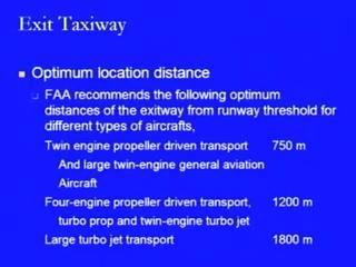 (Refer Slide Time: 29:59) Now, within this exit taxiway, FAA recommends that the following optimum distance of the taxiway from runway threshold can be taken up depending on what type of aircraft is