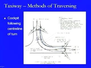 (Refer Slide Time: 36:09) Now, we come to the methods of traversing.