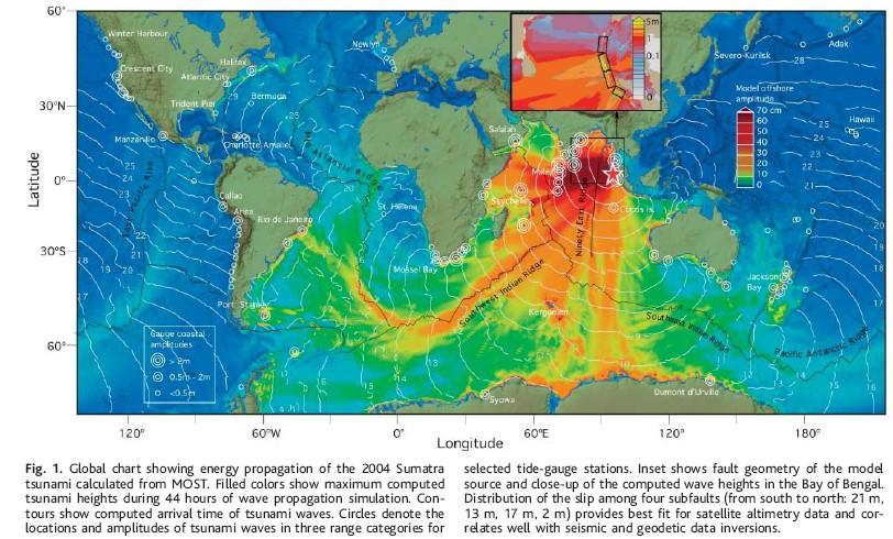 Global reach of the tsunami waves beyond