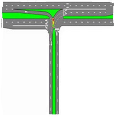 A-42 CONTINUOUS GREEN-T (CGT) * The design provides free-flow operations in one direction on the major street and can reduce the number of approach movements that need to stop to three by using