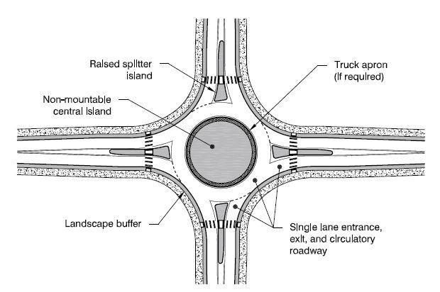 A-51 SINGLE-LANE ROUNDABOUTS * Single-Lane Roundabouts have single-lane entry at all legs and one circulating lane.