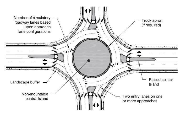 A-52 MULTI-LANE ROUNDABOUTS * Multi-Lane Roundabouts have at least one entry with two or more circulating lanes.