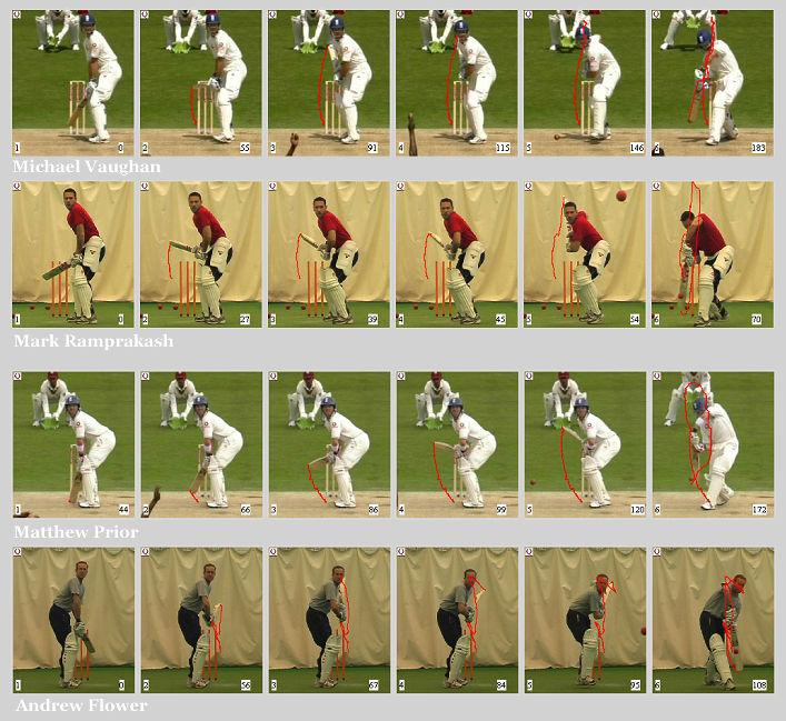 Each of the six-image sequences is made up of the following events: Frame 1: The bowler is in the pre-delivery position.