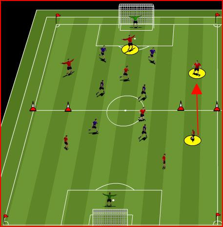 To start the player in the middle arrives at the cone in front of the server, (10 yards in) receives the ball with their right foot and passes to the opposite server with their left foot.