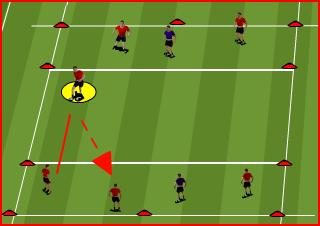 This player must check to one of the corner players, receive a pass and lay the ball off into the space to encourage the corner player to accelerate after it.