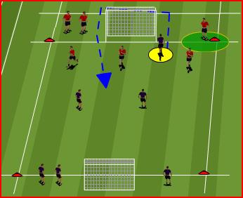 Get the players to overlap the player they are passing too. Add in one passive defender (cannot tackle) then a second. 3. Next make the defenders tackle.