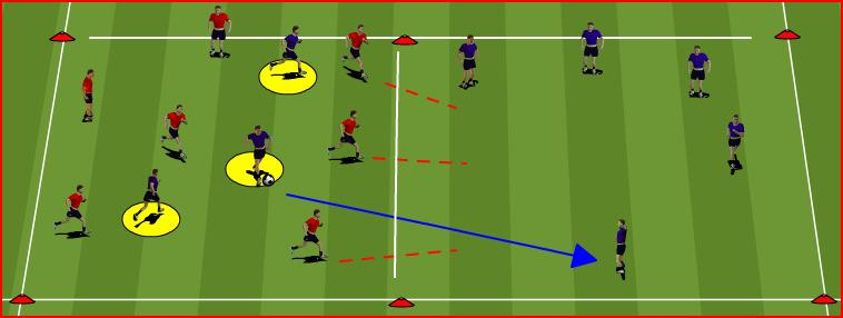 AGE GROUP/PROGRAM: U14 TOWN WEEK # 6 THEME: TRANSITION/SPAIN Moving the ball quickly from defense to attack Reacting to ball movement Maintaining possession Support play Creation of angles and