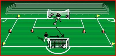 Each time a turn is made the goal keepers shoulders must be square to the server.