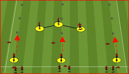 AGE GROUP/PROGRAM: U14 TOWN WEEK # 9 THEME: DEFENDING AS A TEAM/ITALY Organization as a team Shape Improve movement of team without the ball Pressure-cover-balance Good, clear communication Pressure