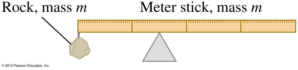 A11.2 A rock is attached to the left end of a uniform meter stick that has the same mass as the rock.