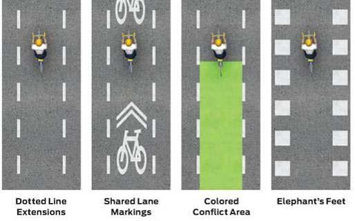 Intersections Intersection treatments for cycle tracks are intended to lessen turning conflicts, reduce delays for all users of the road, and provide connections to