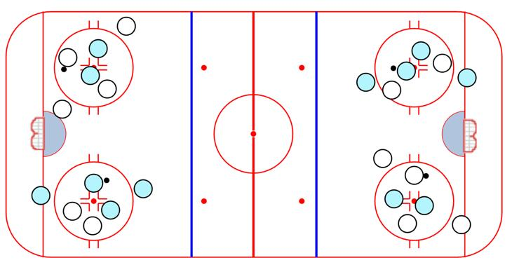 Set up a tournament, winners player winners until a champion is declared Puck Protection in the Circles: 1.