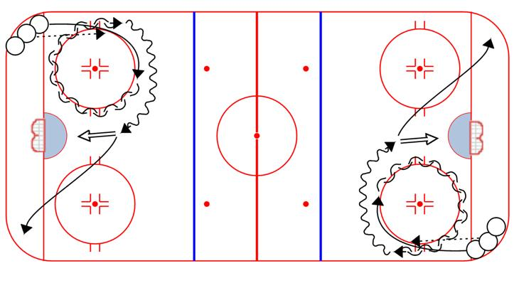 "Half-Ice ""Short Passing Course"": A = One-time shots; B = Attack seam and shoot in stride 1."