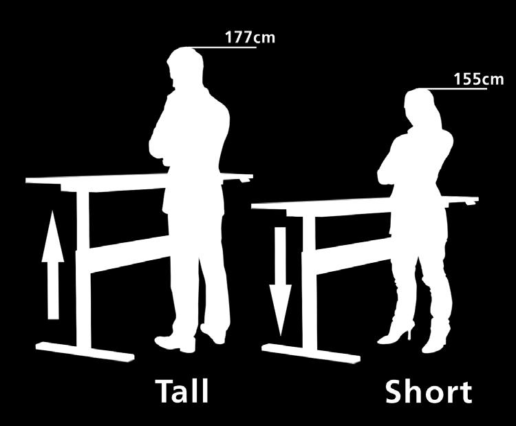 Speed The switch between sitting and standing heights should be fast enough to foster regular use.
