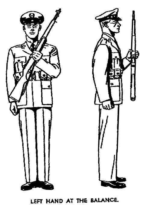 MANUAL OF ARMS FOR THE RIFLE (M-1 GARAND) In describing the manual of arms, the term, at balance, refers to a point on the rifle just forward of the trigger housing.