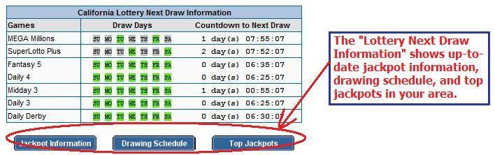 Solution #6 Next Draw Information You can find out exact up-to-date lottery draws for ALL lottery games in your state and