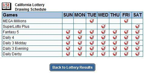 Solution #8 Drawing Schedule Find out exact day when all the lotto games are played.