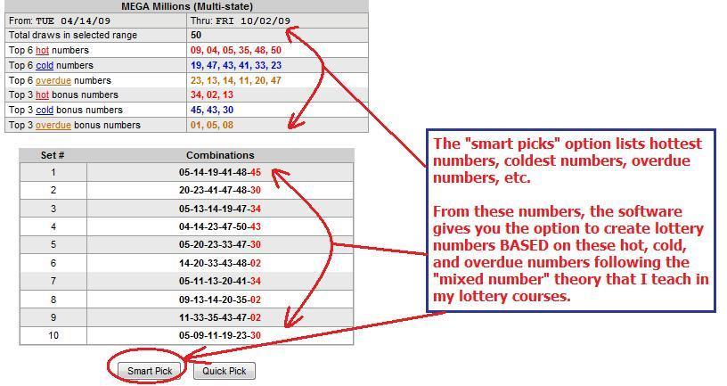 Solution #1 Frequency Chart Tool You can use the smart pick button.