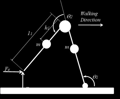 Fig. 1: Compass-like Biped Robot 2. Compass-Gait Biped Robot In this paper, a simple planar biped robot shown in Fig. 1, is considered.